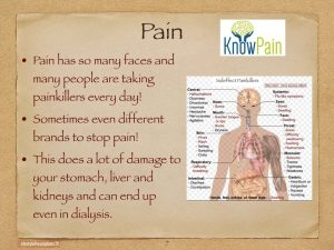 LPTV Pain Management Part - 1